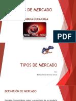 Tipos de Mercado Coca Cola