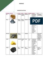 Minerales (esquema)