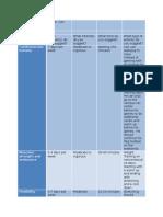 ef310 unit 08 client assessment matrix fitt pros-3-tiffanyc-2