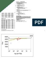 Compe'an PBU n PDD Test (Tek-Res II)