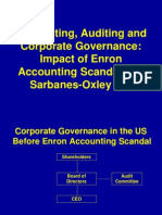 Impact of Enron and SOX