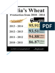 India's Wheat Production from 2010 to 2014