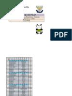 Keputusan Integrasi.pdf
