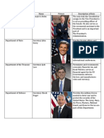 246626026-presidents-cabinet