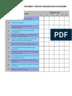 senarai semak dokumen