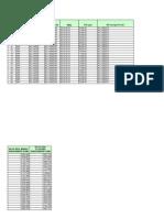 VLR_VNP2_RptG_KPI_SUM_ALL20122014_59455