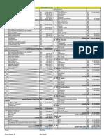 Laporan Keuangan YCHI November 14
