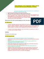 ISA Summary.docx