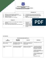 PERANCANGAN STRATEGIK 2013-2017.doc