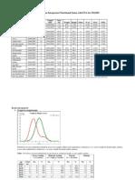 Analisa Dan Interpretasi Perkembangan Status Gizi Populasi