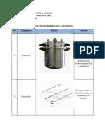 Tabel Alat Praktikum Mikrobiology