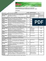 Informativo Referente s Disciplinas Do PPGEDU 1.2014 - Mestrado e Doutorado Em Educao