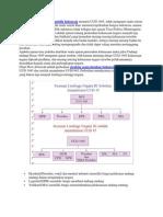 Sistem ketatanegaraan Republik Indonesia menurut UUD 1945.docx