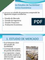 Est. Mercado