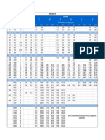 PIPE ANSI Sizes and Schedules Table 1C