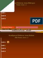 Konfigurasi Elektron Prinsip Aufbau
