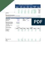 FGate Vinamilk VNM Model