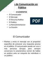 Proceso de Comunicación en Público