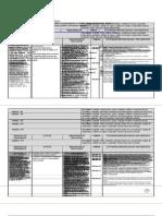 PLANIFICACION_ANUAL_EDUCACION_FISICA_2BASICO_2014.doc