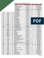 Control de Altas y Bajas de Equipos e Instrumentos