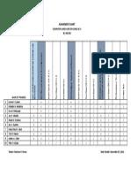 Achivement Chart