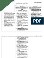 analysis matrix of school culture