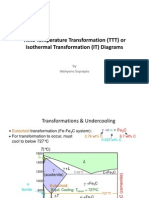 Time Temperature Transformation (TTT) or Isothermal