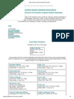 250ml Volumetric Analysis Standards and Solutions