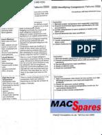 Identifying Refrigeration Compressor Failures