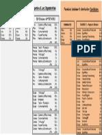 F4J Statistics 22dic14