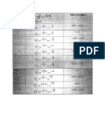 Fast Fourier TransformTwiddle Factor