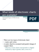 D001AWhat Kinds of Electronic Charts Are AvailableENC