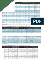 Dell Equallogic Parts Listing