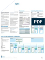 multi-farm-sharepoint-2013.pdf