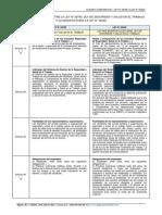Cuadro Comparativo Ley 29783-Ley 30222