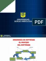 3_ISW-1-EL PROCESOS DEL SW.pdf