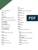 879d9bb2d English to Urdu and Roman Urdu Dictionary