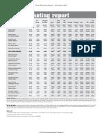 Team Marketing Report 2014
