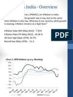 Inflation in India