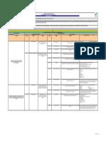 01-Matríz de Competencias Procesos Bioalimentarios