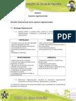 Actividad de Aprendizaje Unidad 6, Estructuración de Los Aspectos Organizacionales