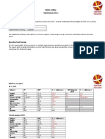 PPGpropsedspend.docx 23rd November