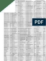 Price List Anandam 16 Desember 20141