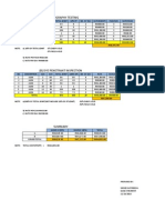 Rt-pt Cost Budget