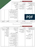 Rancangan Tahunan Pendidikan Islam Tahun 5 KSSR