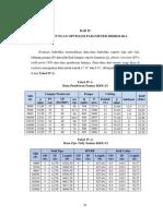 Contoh Perhitungan Analisa Hidrolika