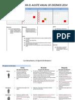 Instrucciones acerca del Ajuste de Diezmos.pdf
