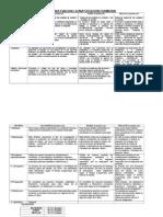 Rúbrica Para Evaluar Plan de Investigacion Formativa Ultimo