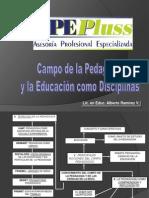 Campo de La Pedagogia