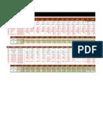 Presupuesto Ingresos & Salidas 2014